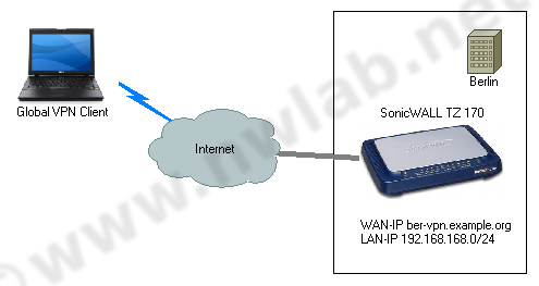 how to set up vpn for client